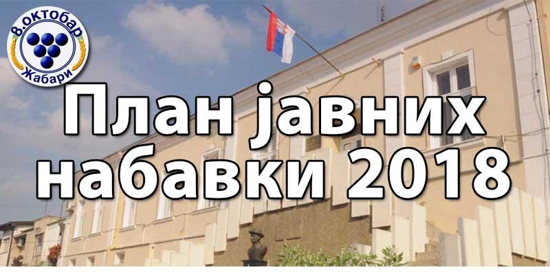 Plan javnih nabavki za 2018. godinu Opštine Žabari sa izmenama