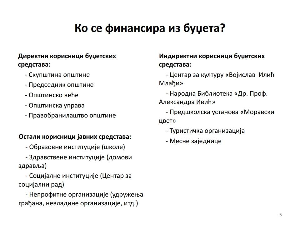 Gradjanski vodic -Žabari.pdf_page_05