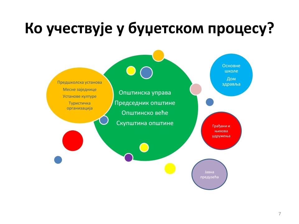 Gradjanski vodic -Žabari.pdf_page_07