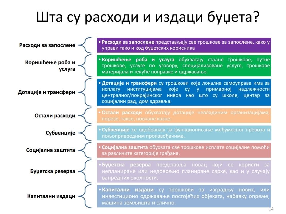 Gradjanski vodic -Žabari.pdf_page_14