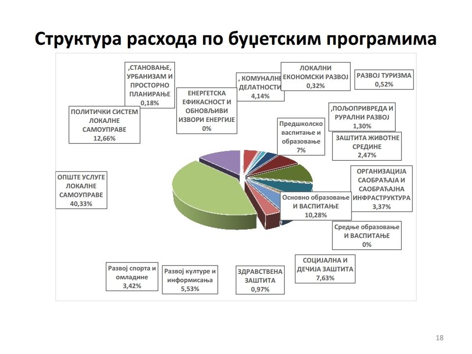 Gradjanski vodic -Žabari.pdf_page_18