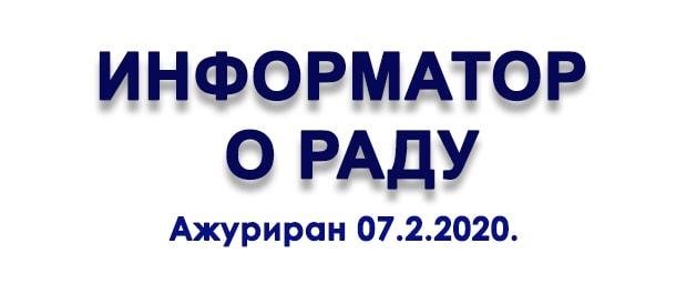 Informator o radu organa opštine Žabari